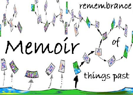 personal timeline worksheet memoir bingo worksheet topic tree graphic ...